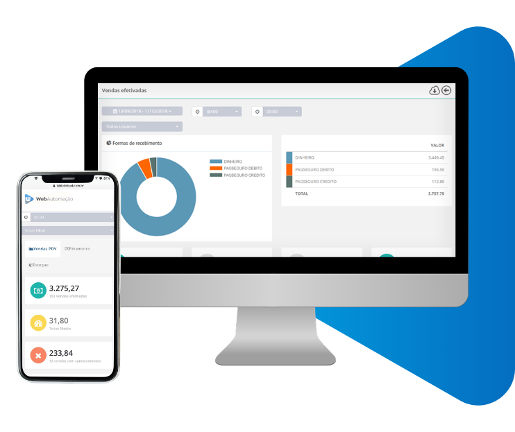 Software de gestão completo para o seu negócio